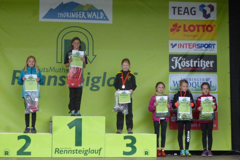 ergebnisse rennsteiglauf 2017